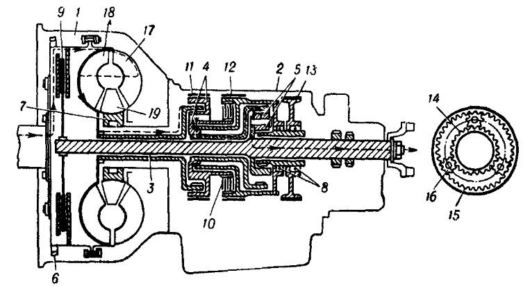 Схема гидротрансформатора с