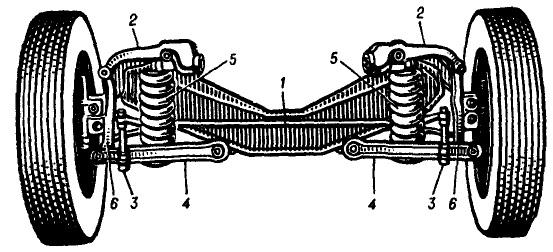 Схема независимой подвески на