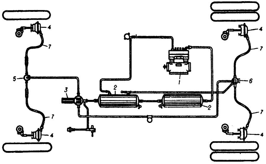 Схема пневматической тормозной