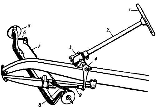 Схема рулевого привода с зависимой подвеской колёс: 1 - рулевое колесо; 2 - рулевая колонка; 3 - рулевой механизм; 4...