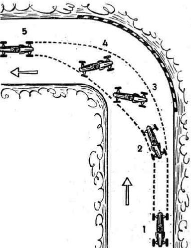Схема поворота автомобиля со