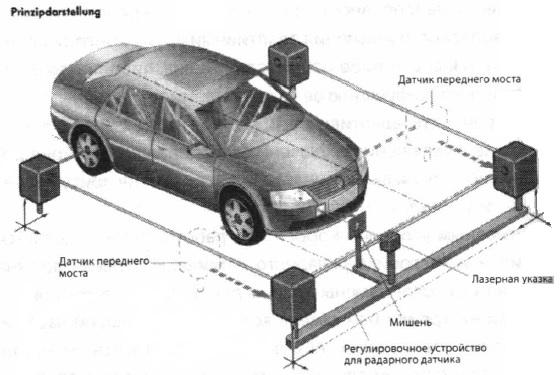 Измерительная конструкция для настройки АСС-датчика