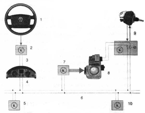 Обзор системы адаптивного круизконтроля