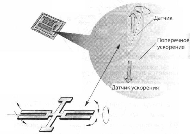Принципиальная схема датчика