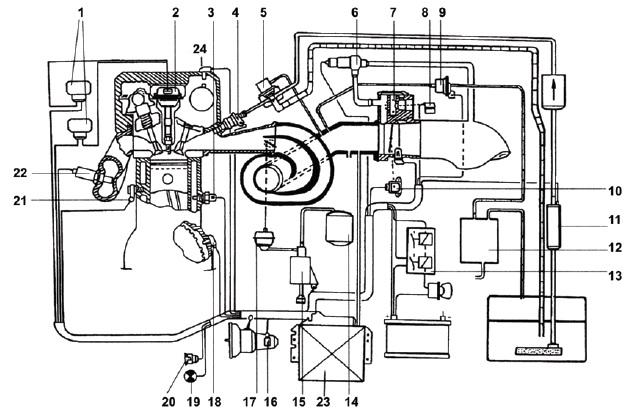 Рабочая схема автомобилем