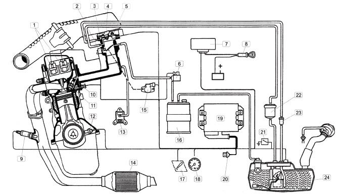 Рабочая схема автомобиля ФИАТ