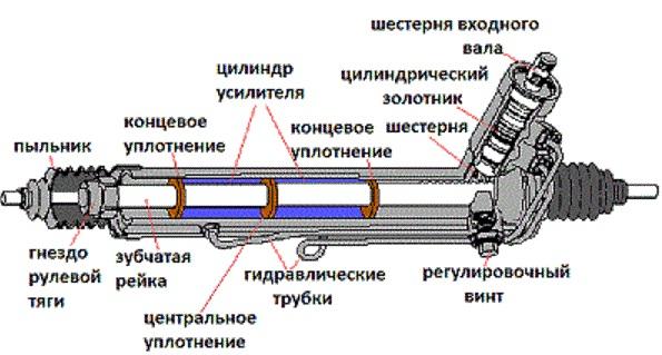 Как сделать колесо для мельницы