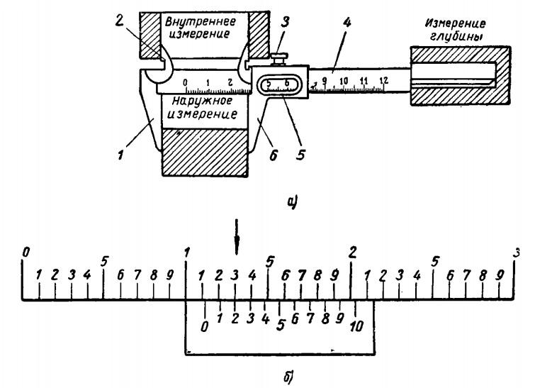 как пользоваться штангенциркулем измерительные приборы в картинках Кассира Ростове-на-дону Большой
