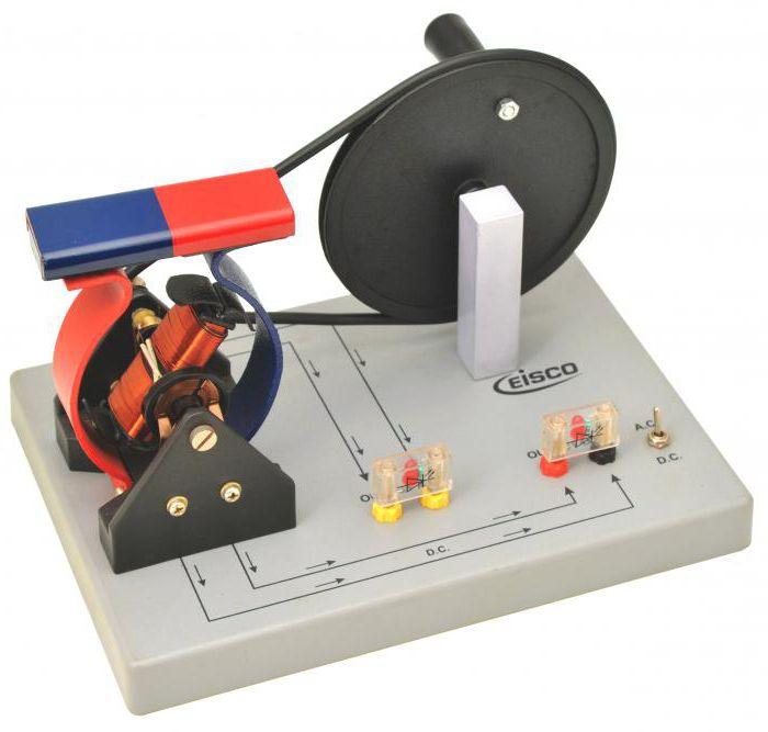 генератор постоянного тока устройство и принцип действия
