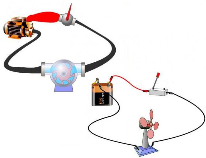 электрическая схема постоянного тока