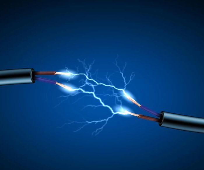 постоянный электрический ток это