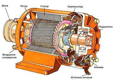 генератор постоянного тока принцип действия схема