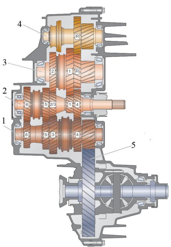 Четырехвальная шестиступенчатая коробка передач