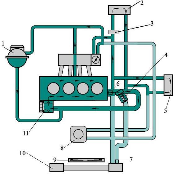 Система охлаждения с электронным управлением
