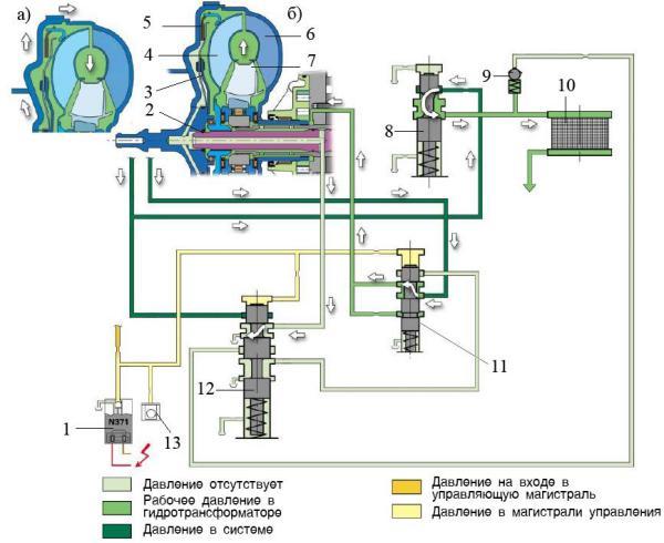 Гидравлическая схема управления блокировки гидротрансформатора