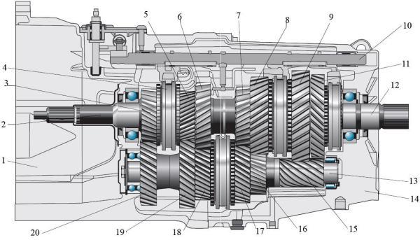 Механическая коробка передач автомобиля Touareg