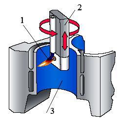 Схема нанесение покрытия на стенки цилиндра плазматроном