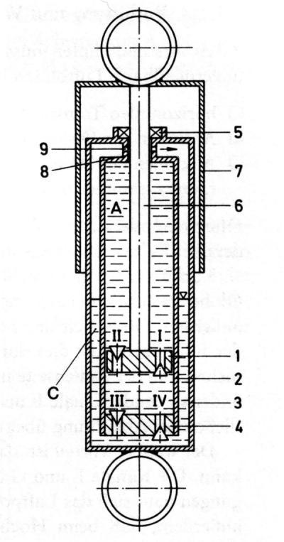 Схема гидравлического амортизатора двухстороннего действия