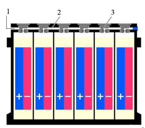 Аккумуляторная батарея глубокого разряда с предохранительным клапаном