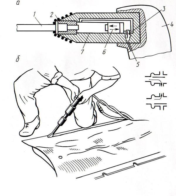 Механическая рубка пневматическим пистолетом