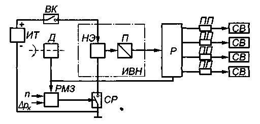 Схема батарейной системы зажигания
