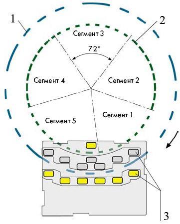 Схема датчика угла поворота рулевого колеса