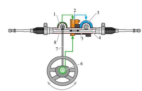 Схема реечного электроусилителя с двумя шестернями