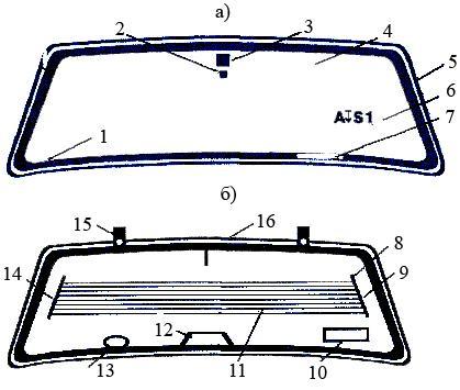 Устройство лобового и заднего стекол