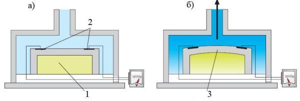 Датчик давления воздуха во впускном коллекторе