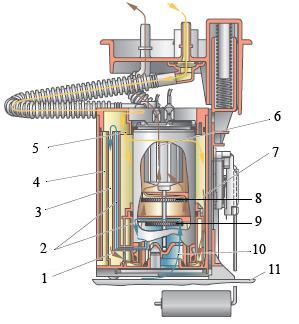 Электрический гидродинамический топливный насос