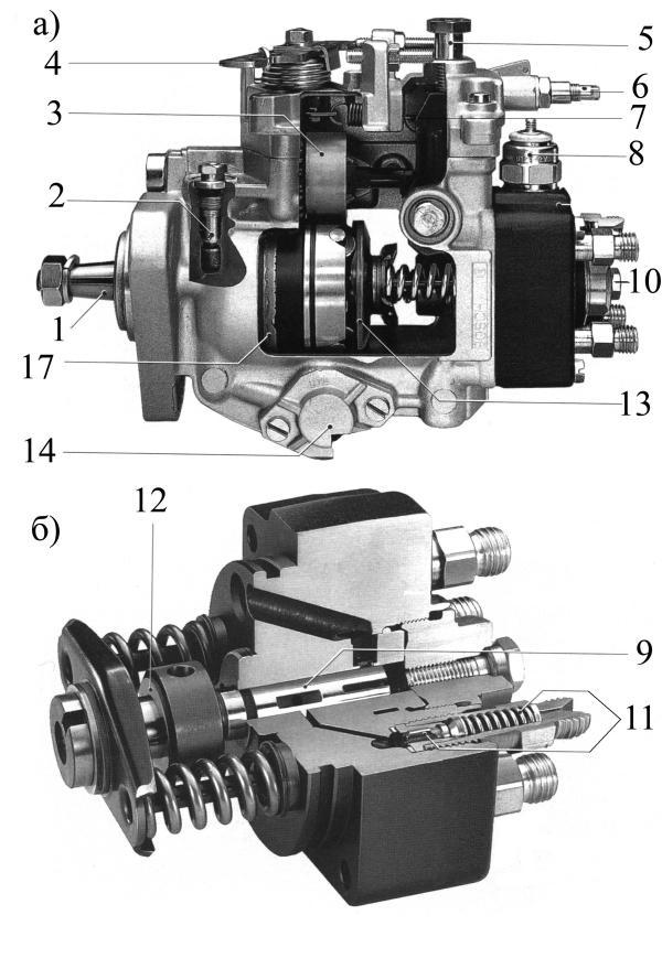 Obshchii vid raspredelitelnogo TNVD VE - Топливные насосы бош характеристики
