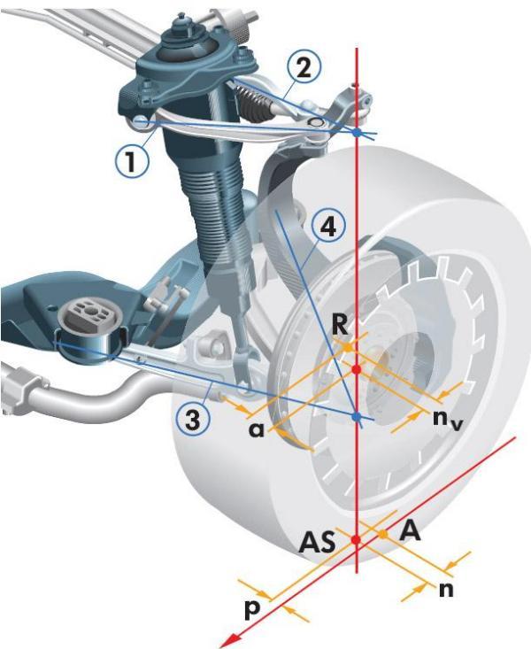 Подвеска с виртуальной осью поворота колеса
