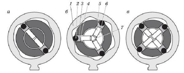 Примеры расположения плунжеров