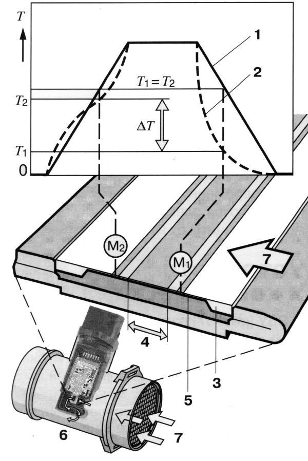 Принцип измерения массового расхода воздуха пленочным термоанемометром