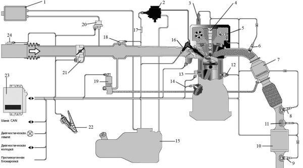 Расширенная схема топливоподачи системы непосредственного впрыска