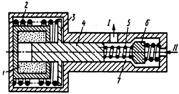 Схема модулятора давления гидростатического тормозного привода