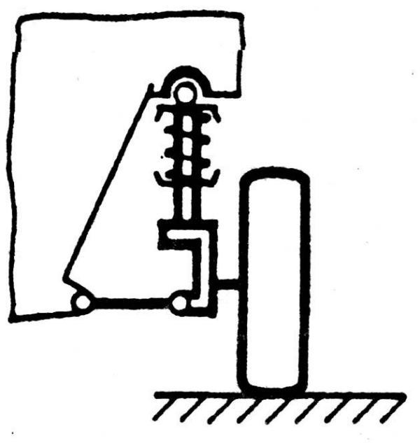 Схема независимой подвески Макферсона