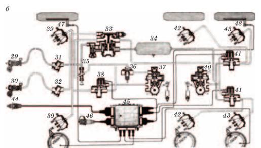 Схема пневмопривода тормозной системы