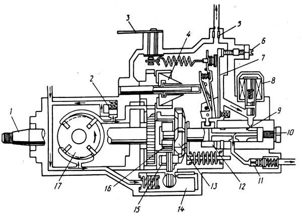 Skhema toplivnogo nasosa Bosch VE - Топливные насосы бош характеристики