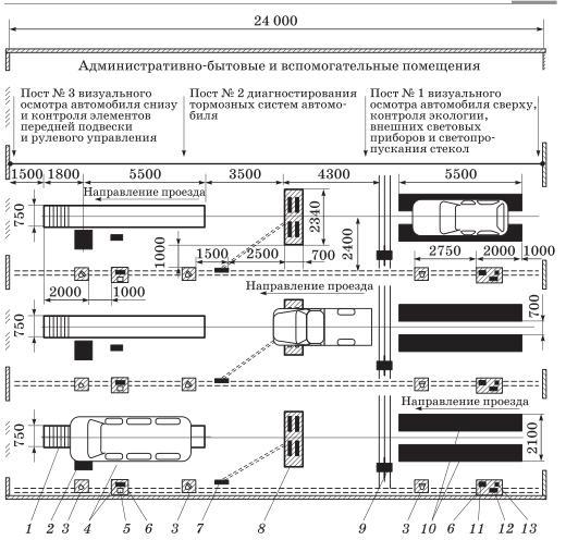 Стационарная станция технического контроля с тремя линиями