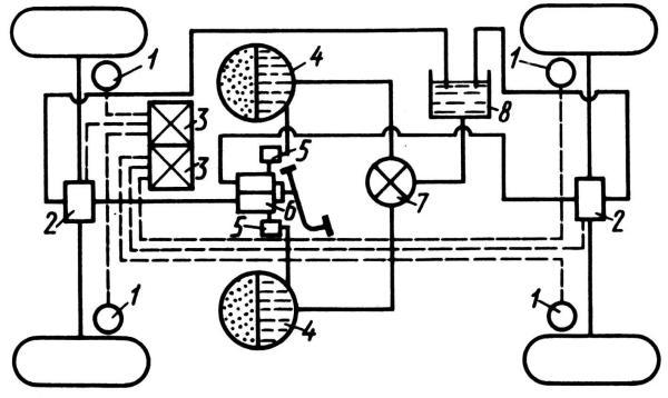 Двухконтурный тормозной привод с АБС