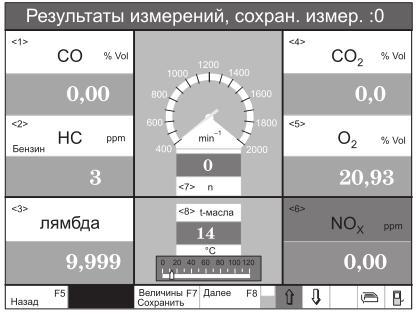 Экран дисплея с данными по составу отработавших газов бензинового двигателя