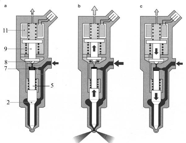 Принцип действия электрогидравлической форсунки