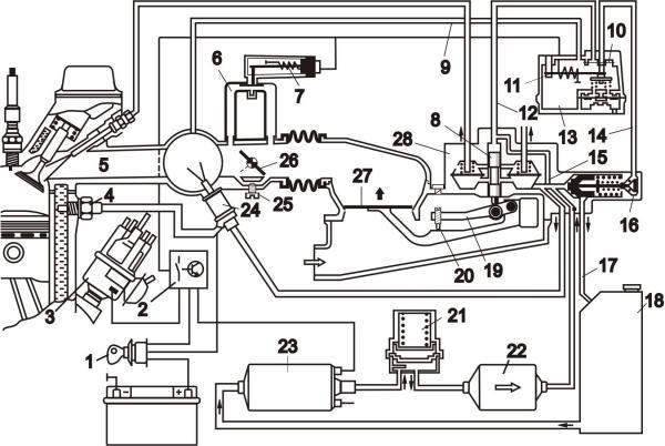 Схема системы впрыска «К-Джетроник»