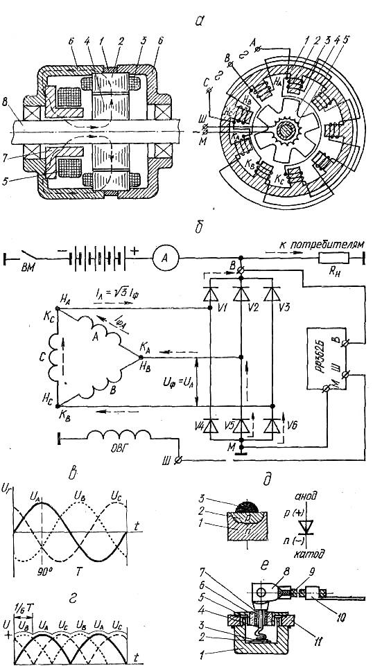 Схемы трехфазного индукторного генератора