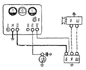 Проверка регулятора напряжения прибором ЛЭ-1