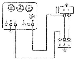 Проверка величины напряжения включения реле обратного тока прибором ЛЭ-1