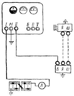 Проверка величины обратного тока прибором ЛЭ-1