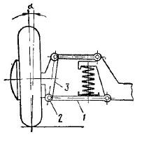 Схема независимой подвески колес автомобиля