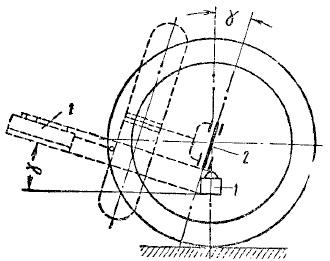 Схема определения угла продольного наклона шкворня